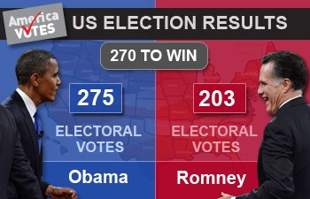 Obama Win US Elections 2012